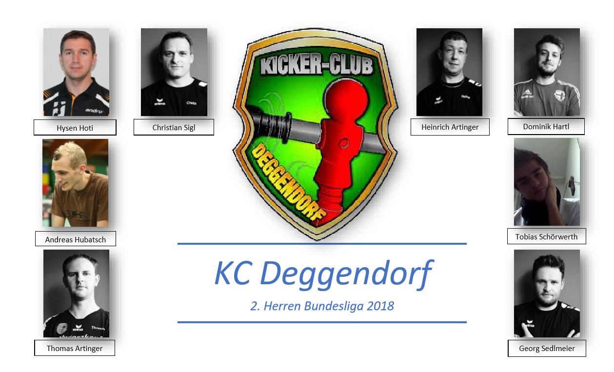 Interview mit KC Deggendorf